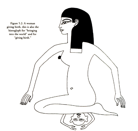 Egyptian Lady Drawing Egypt is Not Very Clear